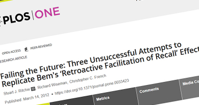 Three Unsuccessful Attempts to Replicate Bem's 'Retroactive Facilitation of Recall' Effect